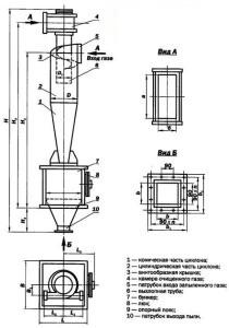 Циклон ЦН 15-300-1УП чертеж