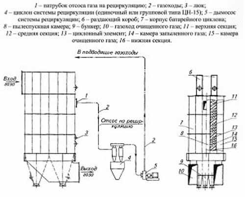 Циклон ЦБР-150У